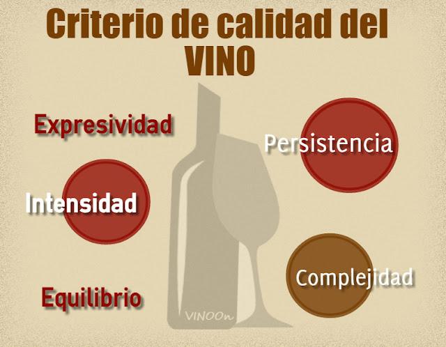 Criterio-calidad-vino-VINO-On