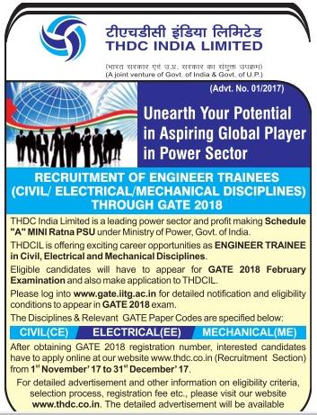 THDC India Ltd Recruitment