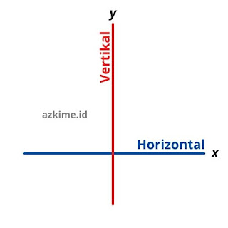 Pengertian garis vertikal dan garis horizontal
