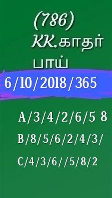Kerala lottery abc all board guessing Karunya KR-365 on 06.10.2018 by KK
