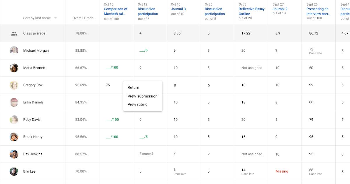 G Suite Updates Blog: Gradebook in Classroom now generally