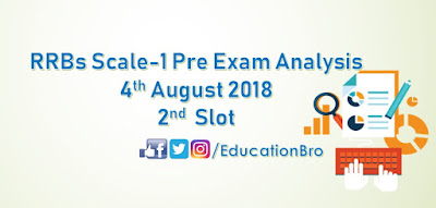 IBPS RRB PO Prelims Exam Analysis 4th August 2019 2nd Slot Review