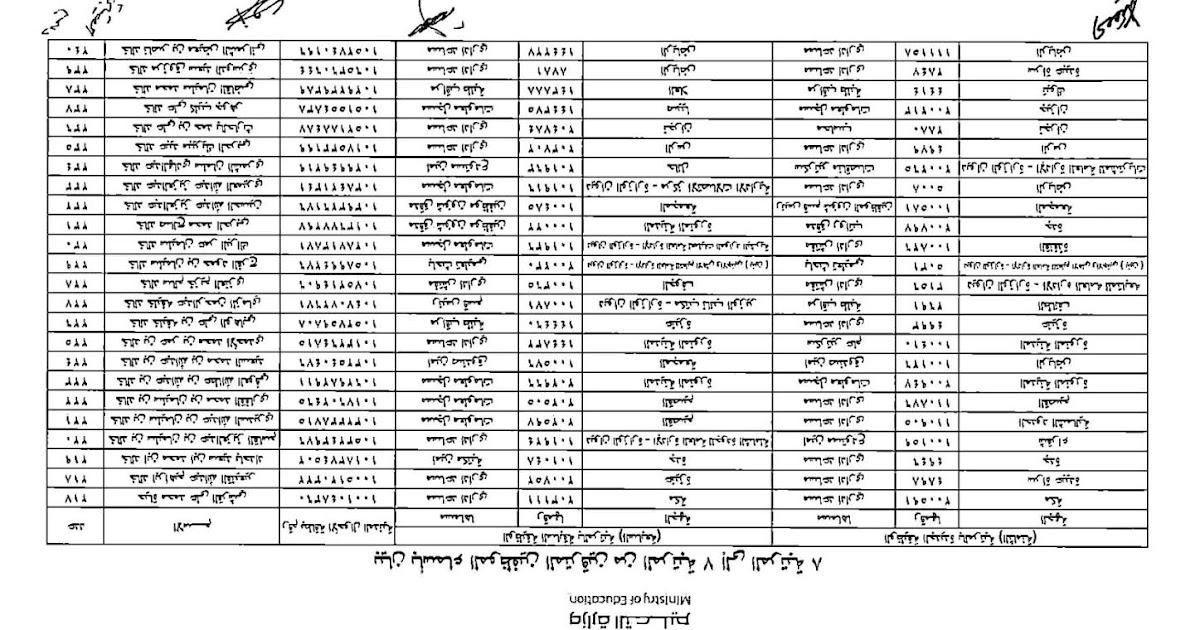 ترقيات وزارة التعليم من الخامسة إلى السادسة 1441