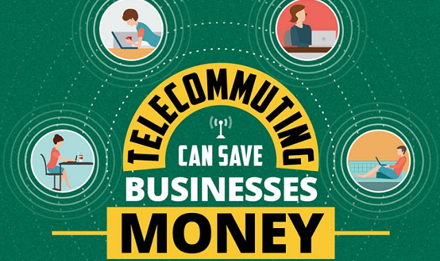 Telecommuting Can Save Businesses Money