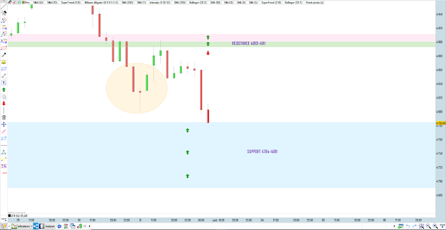 Trading cac40 31/07/20 bilan