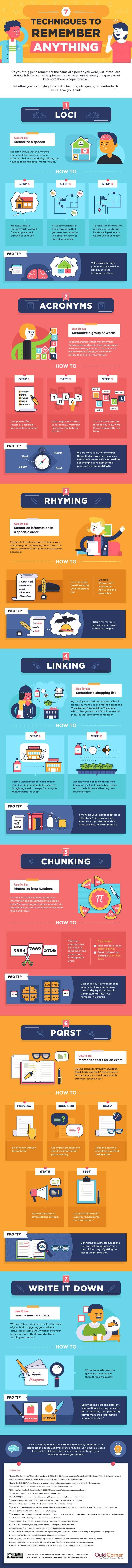 7 Ways to ensure that nothing is forgotten! #infographic