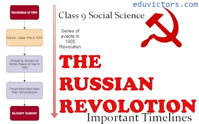 Class 9 - Social Science - The Russian Revolution - Important Dates and Timelines (#eduvictors)(#class9SocialScience)(#RussianRevolution)