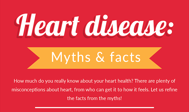 Disease of the heart: myths and facts #infographic