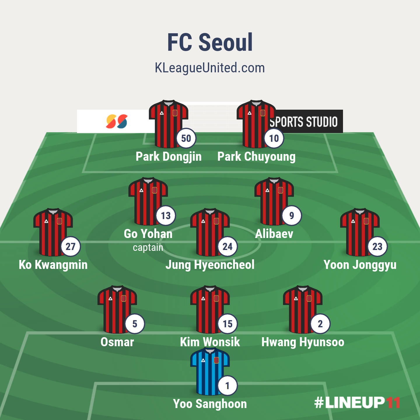Preview: FC Seoul vs Ulsan Hyundai K League 1 Round 18