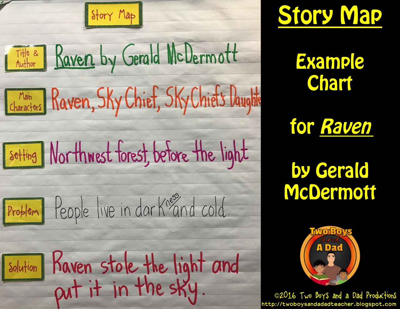 Gerald McDermott story map to teach the literature standards