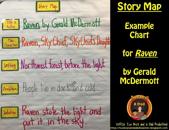 Gerald McDermott trickster tales