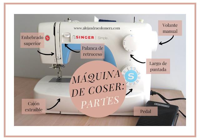 Cabecera partes de la máquina de coser