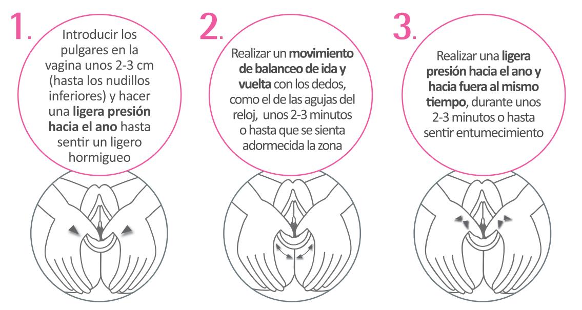 cómo realizar el masaje perineal