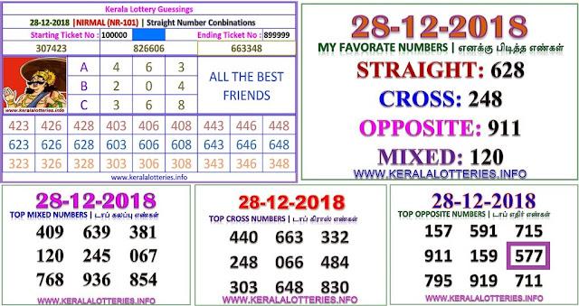 NIRMAL NR-101 Kerala lottery abc guessing by keralalotteries.info
