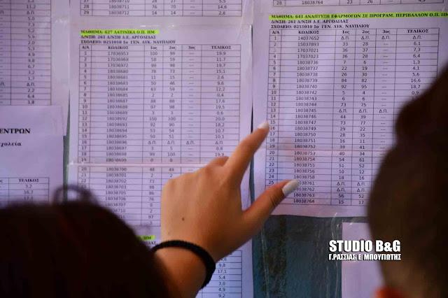 Οι βάσεις εισαγωγής σε όλες τις σχολές σε ΓΕΛ και ΕΠΑΛ