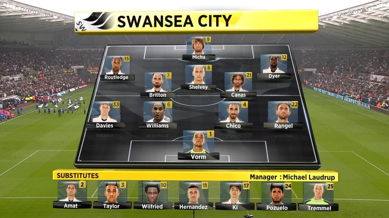 Manchester united swansea motd highlights