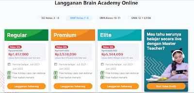 Biaya Berlangganan Brain Academy