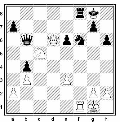 Posición de la partida de ajedrez Mikhail Tal - Iivo Nei (Riga, 1981)
