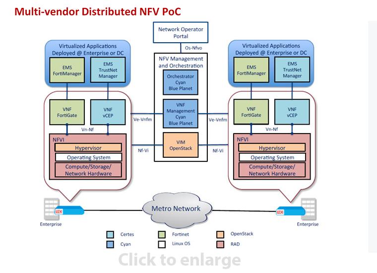 Converge! Network Digest: 03/12/15
