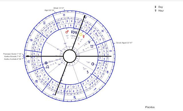 Dzienniki gwiazdowe: Laurentius Bonincontrius i jego reguły