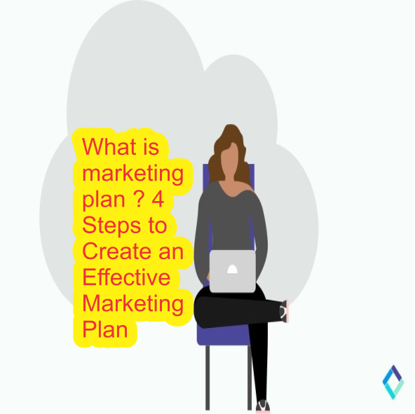 What is Marketing Plan - Explanation and In-depth Discussion