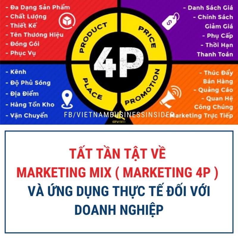 Tổng hợp về marketing mix (marketing 4P) và ứng dụng thực tế đối với doanh nghiệp