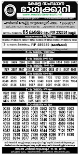 12.03.2017 POURNAMI LOTTERY RN 278 RESULTS - Kerala Lottery Result
