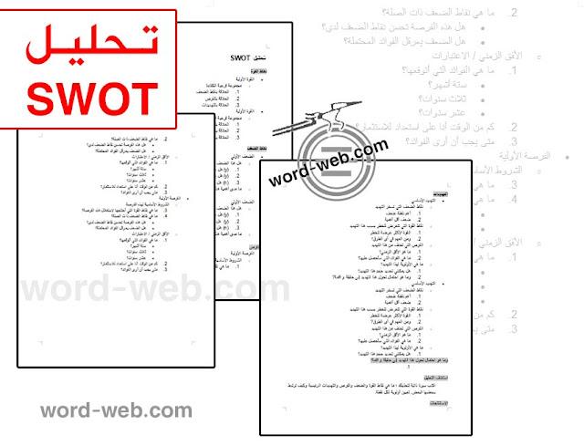 خطوات عمل تحليل SWOT
