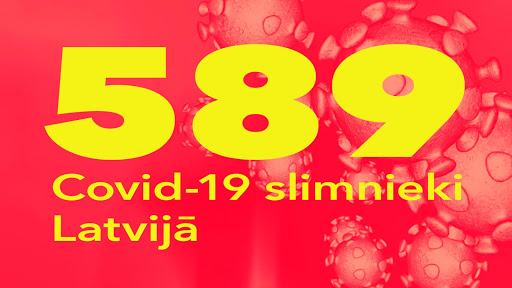 Koronavīrusa saslimušo skaits Latvijā 9.04.2020.