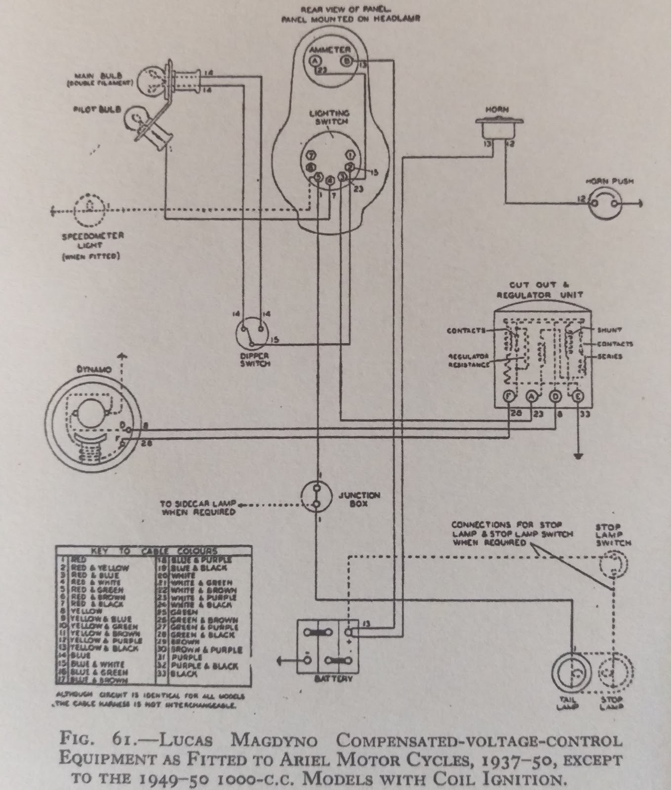 negative bsa ground wiring diagram wiring diagrams long 1965 bsa 6 volt positive ground wiring diagram [ 1359 x 1600 Pixel ]