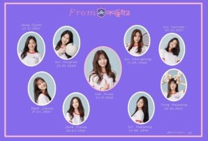 Fromis's Room Episode 3 Subtitle Indonesia