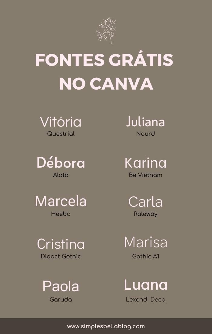 Sans serif fonts grátis no Canva