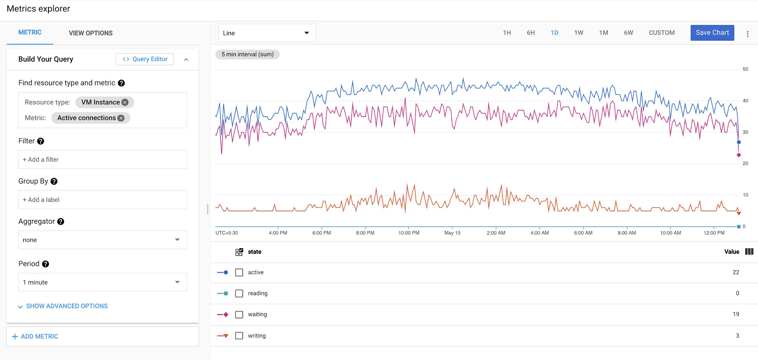 Google Cloud Monitoring - Exploring Nginx Metrics in Cloud Monitoring Metrics Explorer