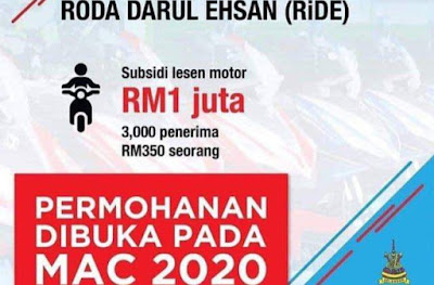 Permohonan Inisiatif Roda Darul Ehsan (RiDE) 2020 Online