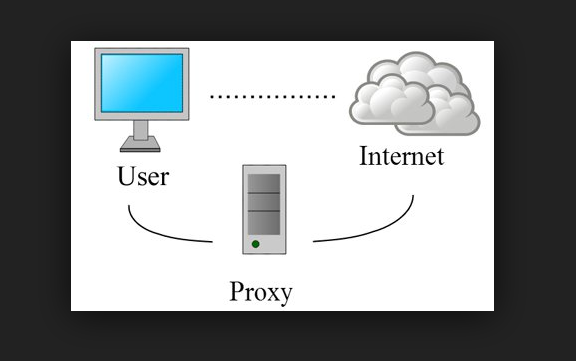 Cara Konfigurasi Proxy Server