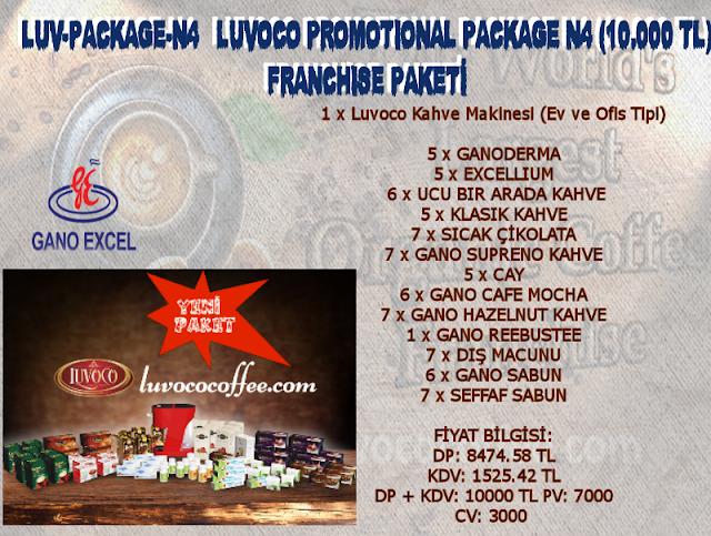Luvoco Franchise Paketi Mayıs 2020