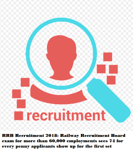 RRB Recruitment 2018: