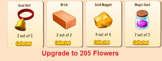 The Flower house will be able to be upgraded even further