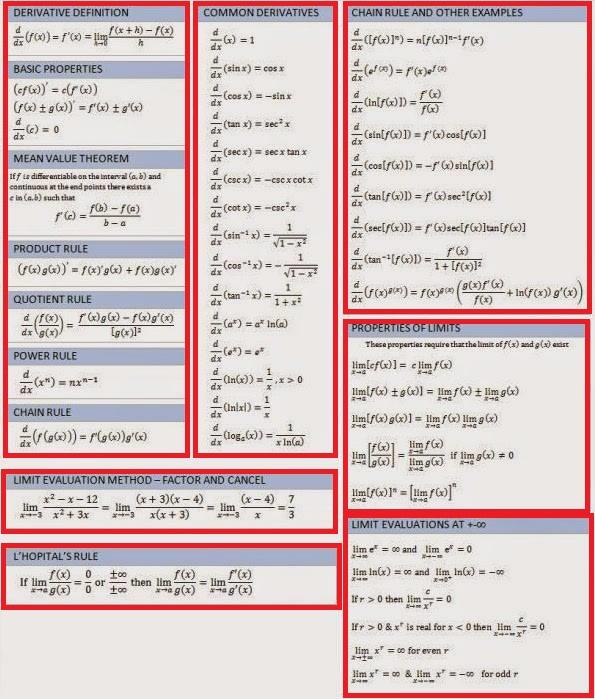 Calculus Bderivatives Band Blimits Bmath Bsheet on Mobile Circuit Diagram