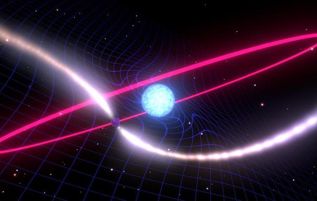 espaço tepo gira ao redor de uma estrela