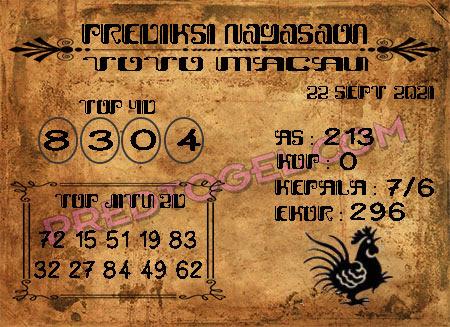 Pred Nagasaon Macau Rabu 22 September 2021