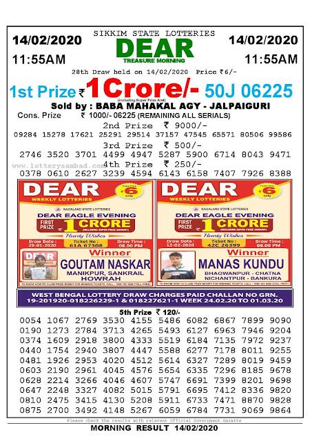 Sikkim State 14-02-2020 Lottery Sambad Result 1155 AM