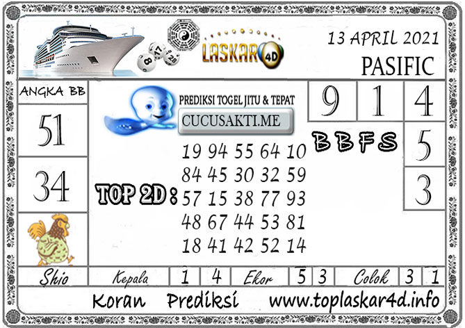 Prediksi Togel PASIFIC LASKAR4D 13 APRIL 2021