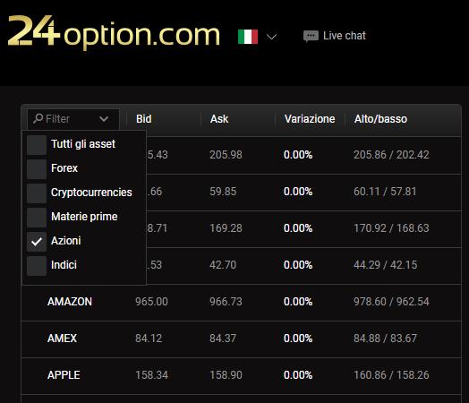 La finestra relativa alla scelta dell'asset sulla piattaforma di trading 24option