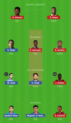 AFGH vs WI Match Preview | ICC WORLD CUP 2019