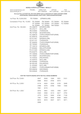 Kerala Lottery 26.04.2018 Karunya Plus KN 210 Lottery Results Official PDF keralalotteriesresults.in-page-001