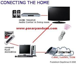 akses internet melalui saluran tv kabel