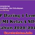 RPP Daring 1 Lembar SD/MI Kelas 3 Revisi 2020