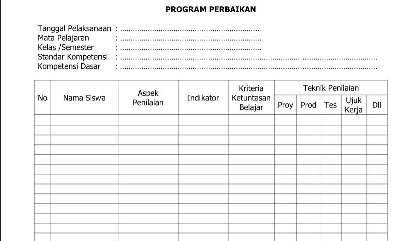 Referensi Contoh Program Perbaikan untuk Administrasi Guru Wali Kelas