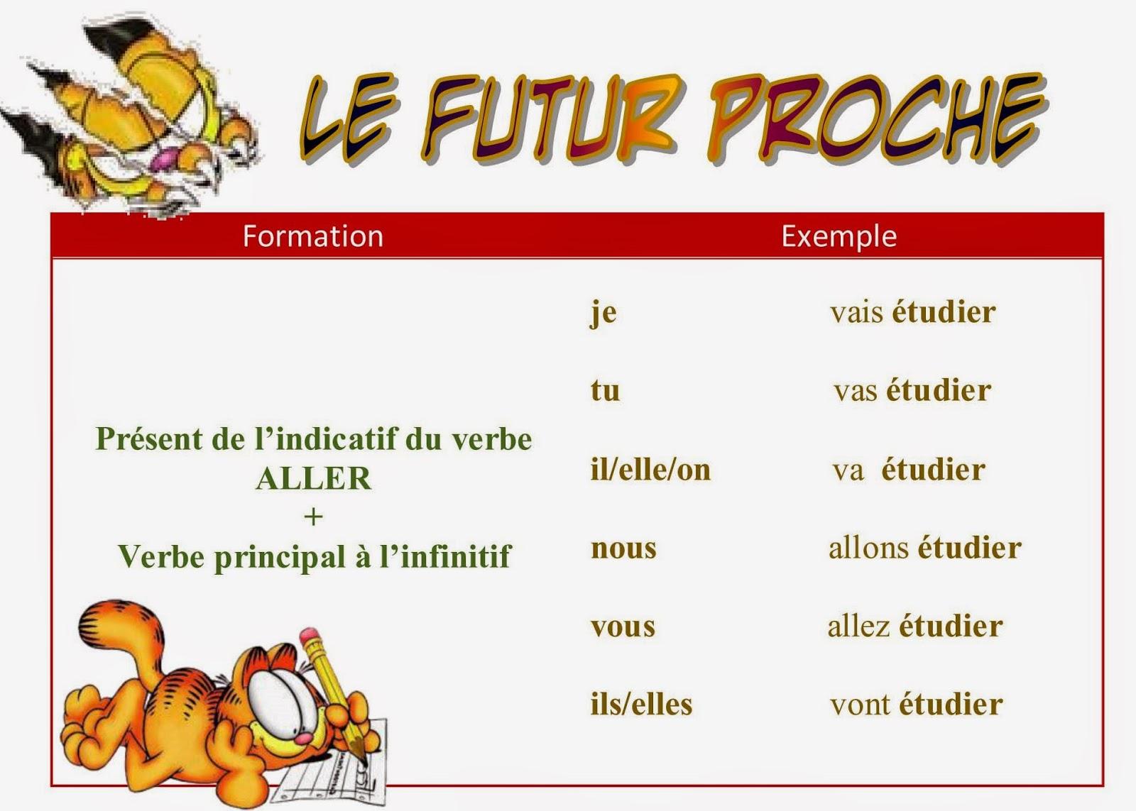 Frances Gastronomia Uicui